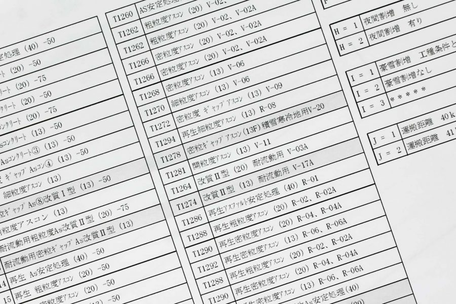 施工パッケージの条件と県単価を一覧にしておくと、とても便利!の巻。イメージ
